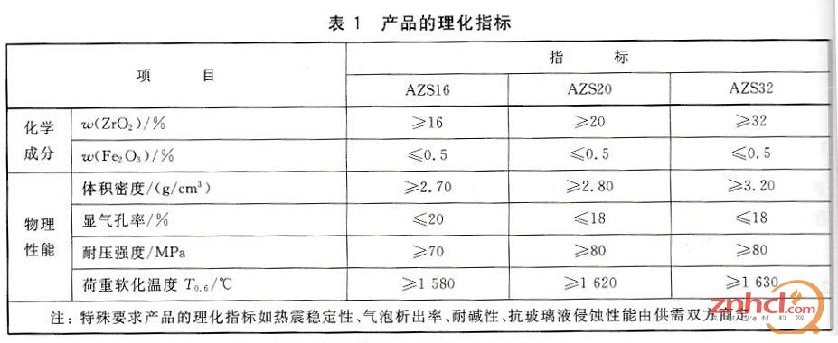 玻璃窑用烧结AZS砖产品的理化指标