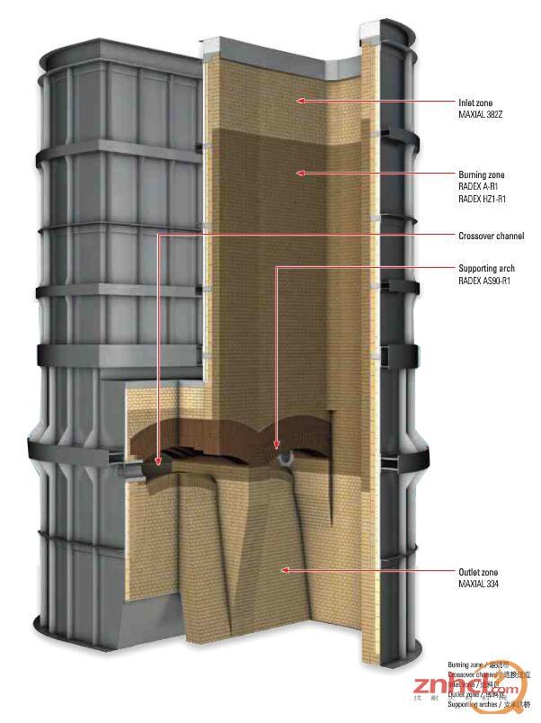 隧道炉_【高清多图】八种石灰窑炉型结构图-找耐火材料网