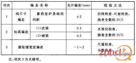 玻璃窑炉砌体的允许偏差和检验方法