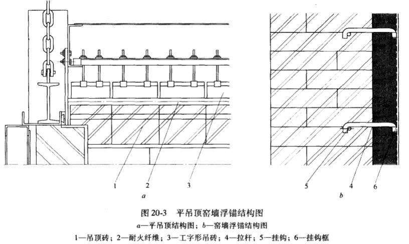 平吊顶窑墙浮锚结构图
