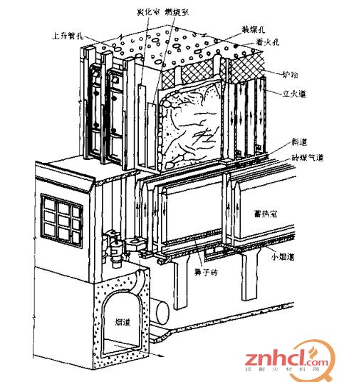 焦炉炉体结构示意图