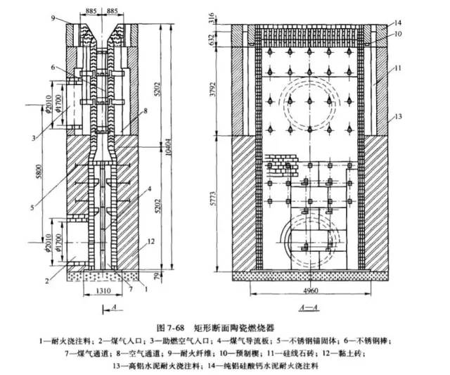 矩形断面陶瓷燃烧器应分下、中、上三段进行砌筑。为保持煤气通道、空气通道的内空尺寸,应以燃烧室十字中心线为准进行画线;砌砖时,还应沿煤气通道、空气通道两端墙角逐段地支立四根标杆,将每段的规定标高线分别画在标杆上,并以该标高线为基准画出墙体的砖层线,作为砌筑的控制线,从而保证砌体的横平竖直。 砌筑煤气通道斜形道两端支立梯形样板,样板上标出砖层线和最上层表面标高,以此作为斜道的内空尺寸。 空气道砌筑时每层砖都要进行干排、验收,将不合适的砖挑出来,避免合门砖加工。 采用分段法施工时,燃烧室墙(含隔墙)的砌筑应领